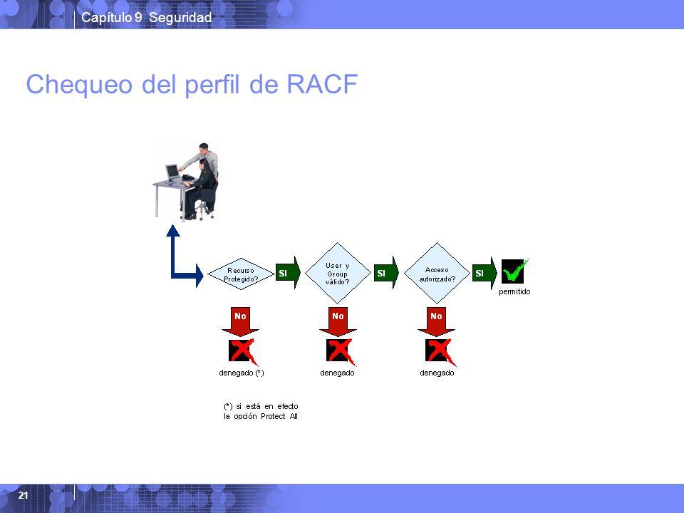 Capítulo 9 Seguridad 21 Chequeo del perfil de RACF