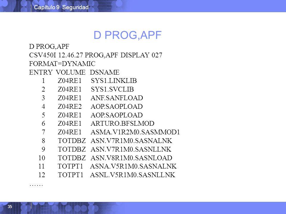 Capítulo 9 Seguridad 35 D PROG,APF CSV450I 12.46.27 PROG,APF DISPLAY 027 FORMAT=DYNAMIC ENTRY VOLUME DSNAME 1 Z04RE1 SYS1.LINKLIB 2 Z04RE1 SYS1.SVCLIB