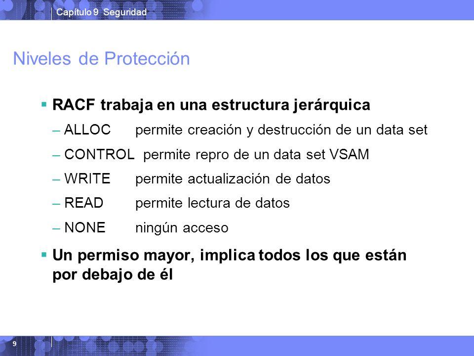Capítulo 9 Seguridad 9 Niveles de Protección RACF trabaja en una estructura jerárquica –ALLOC permite creación y destrucción de un data set –CONTROL p