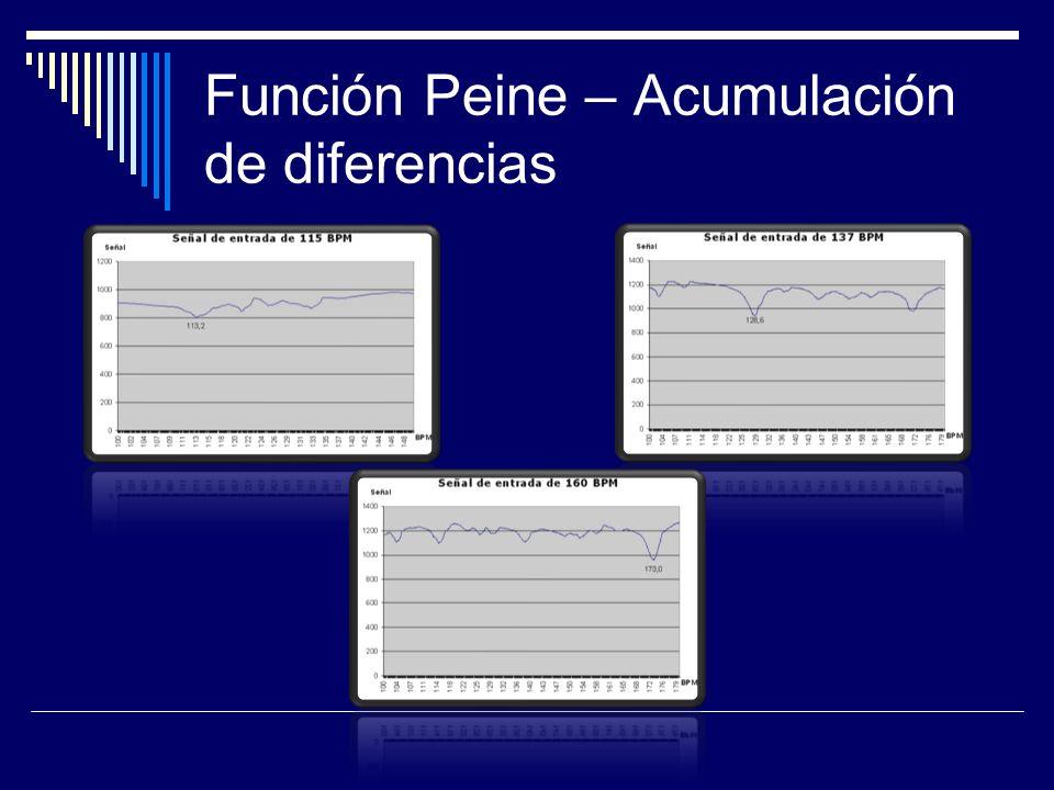 Función Peine – Acumulación de diferencias