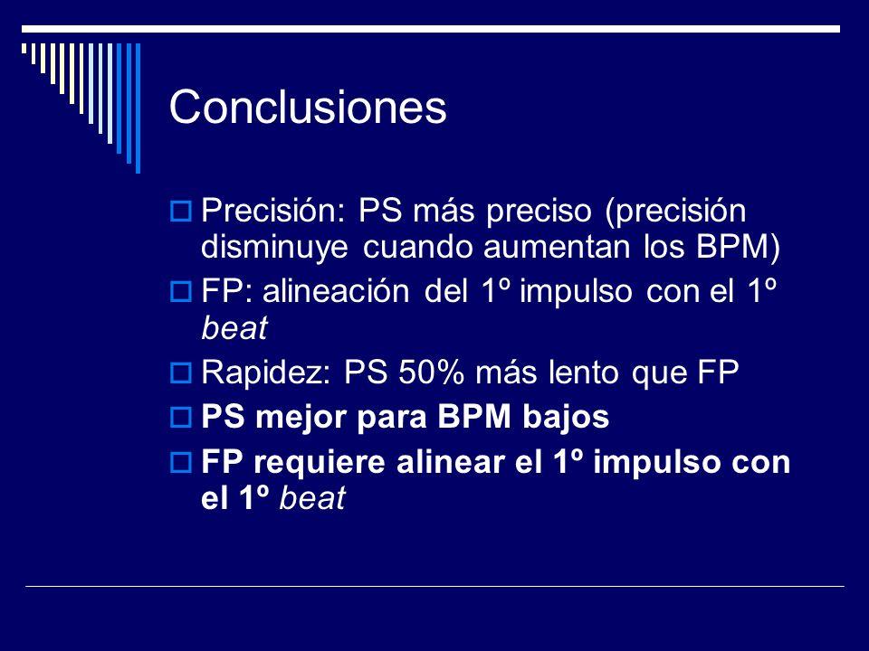 Conclusiones Precisión: PS más preciso (precisión disminuye cuando aumentan los BPM) FP: alineación del 1º impulso con el 1º beat Rapidez: PS 50% más lento que FP PS mejor para BPM bajos FP requiere alinear el 1º impulso con el 1º beat