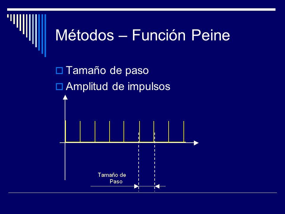 Métodos – Función Peine Tamaño de paso Amplitud de impulsos