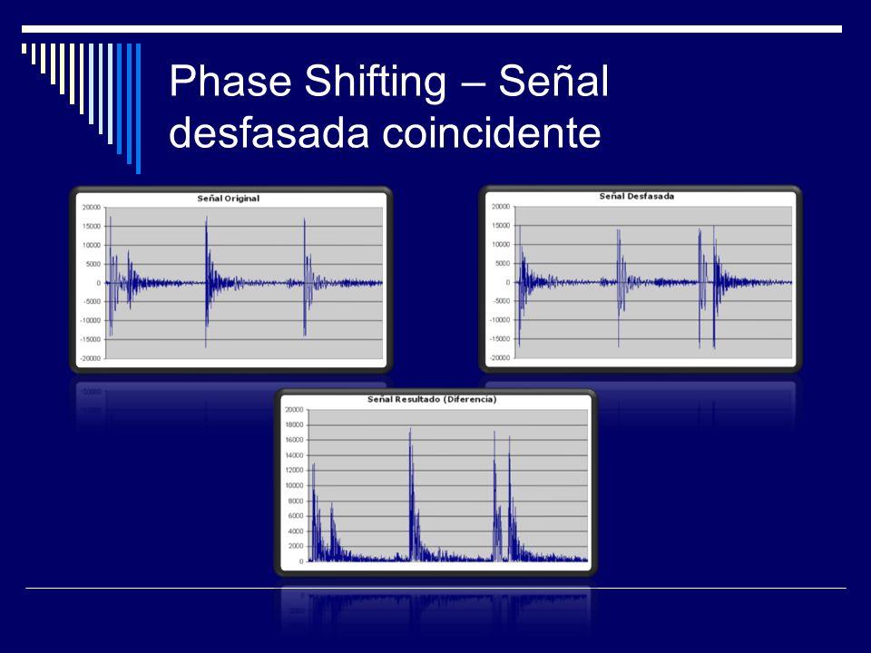 Phase Shifting – Señal desfasada coincidente