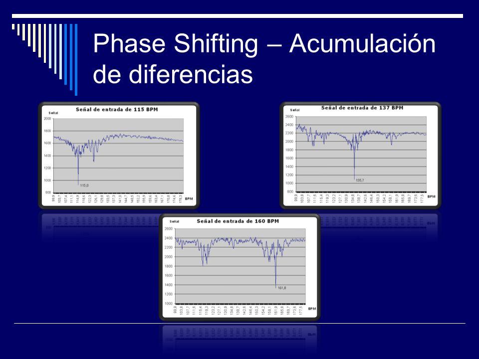 Phase Shifting – Acumulación de diferencias