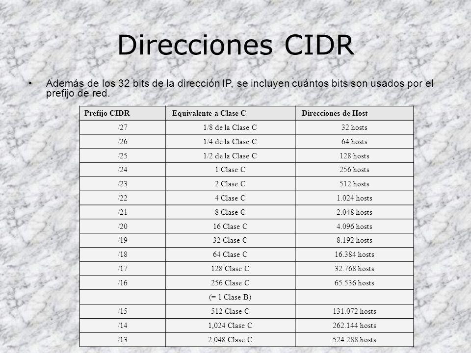 Direcciones CIDR Prefijo CIDR Equivalente a Clase C Direcciones de Host /271/8 de la Clase C32 hosts /261/4 de la Clase C64 hosts /251/2 de la Clase C