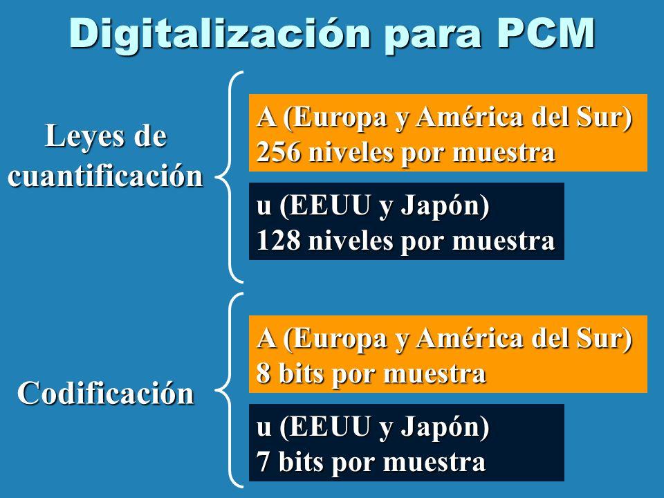 Digitalización para PCM Leyes de cuantificación A (Europa y América del Sur) 256 niveles por muestra u (EEUU y Japón) 128 niveles por muestra Codifica