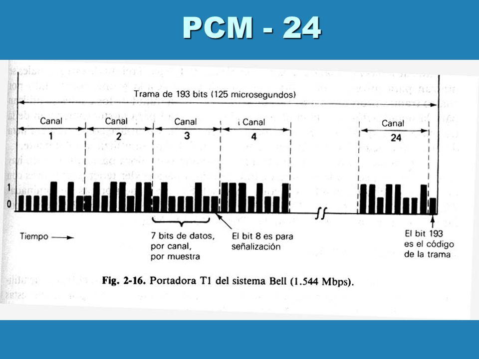 PCM - 24