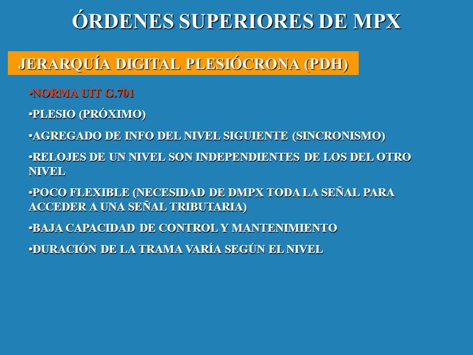 ÓRDENES SUPERIORES DE MPX JERARQUÍA DIGITAL PLESIÓCRONA (PDH) NORMA UIT G.701NORMA UIT G.701 PLESIO (PRÓXIMO)PLESIO (PRÓXIMO) AGREGADO DE INFO DEL NIV