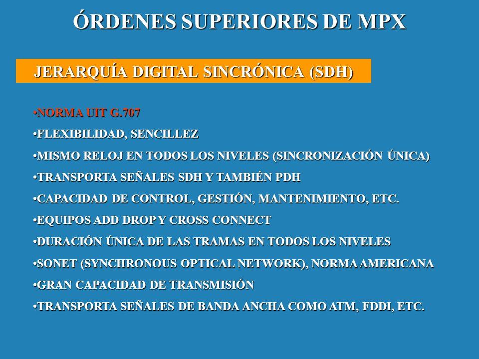 ÓRDENES SUPERIORES DE MPX JERARQUÍA DIGITAL SINCRÓNICA (SDH) NORMA UIT G.707NORMA UIT G.707 FLEXIBILIDAD, SENCILLEZFLEXIBILIDAD, SENCILLEZ MISMO RELOJ