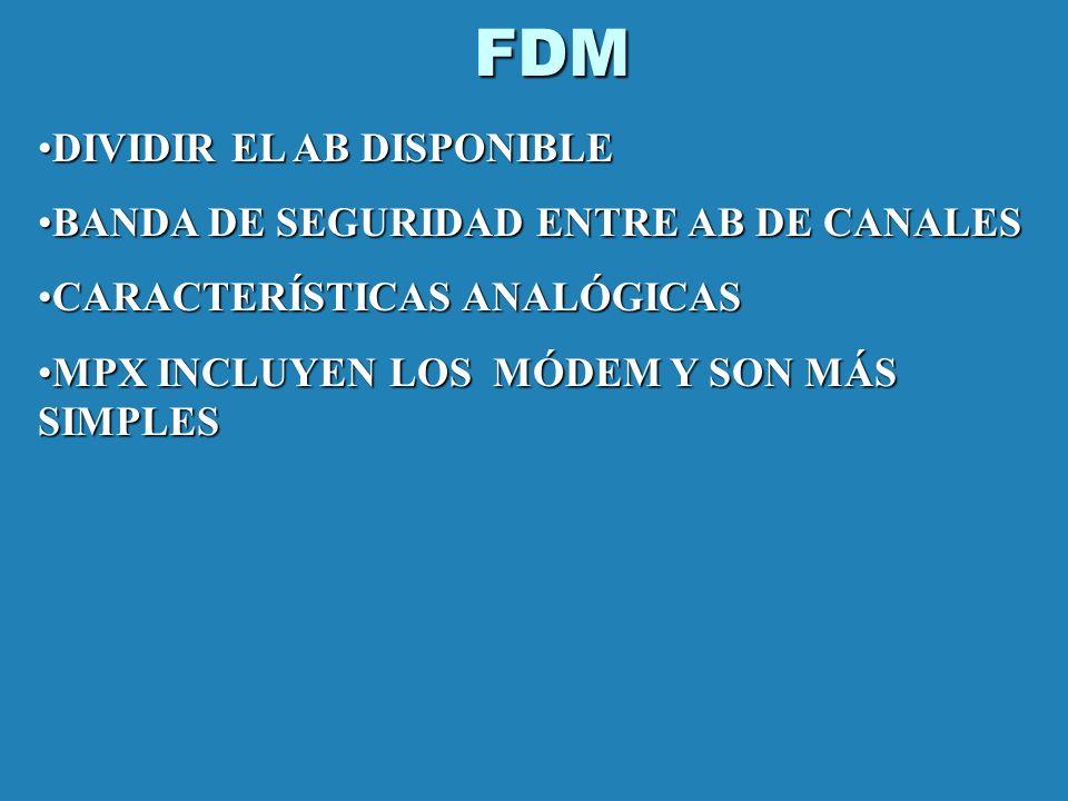 FDM DIVIDIR EL AB DISPONIBLEDIVIDIR EL AB DISPONIBLE BANDA DE SEGURIDAD ENTRE AB DE CANALESBANDA DE SEGURIDAD ENTRE AB DE CANALES CARACTERÍSTICAS ANAL