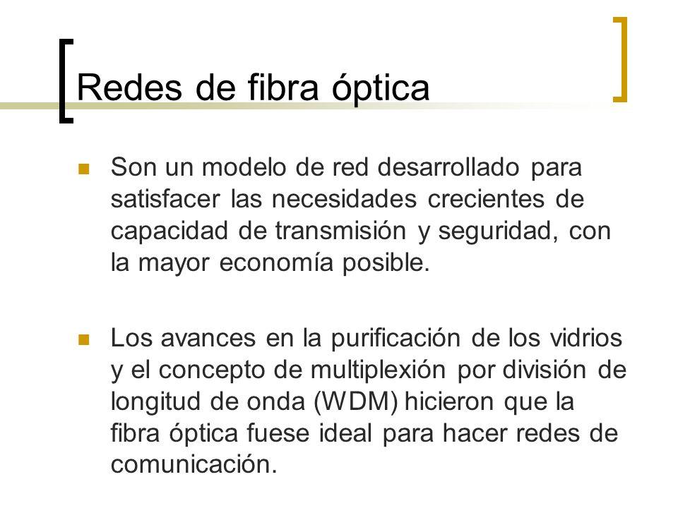 Redes de fibra óptica Son un modelo de red desarrollado para satisfacer las necesidades crecientes de capacidad de transmisión y seguridad, con la may