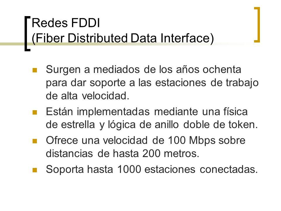 Redes FDDI (Fiber Distributed Data Interface) Surgen a mediados de los años ochenta para dar soporte a las estaciones de trabajo de alta velocidad. Es