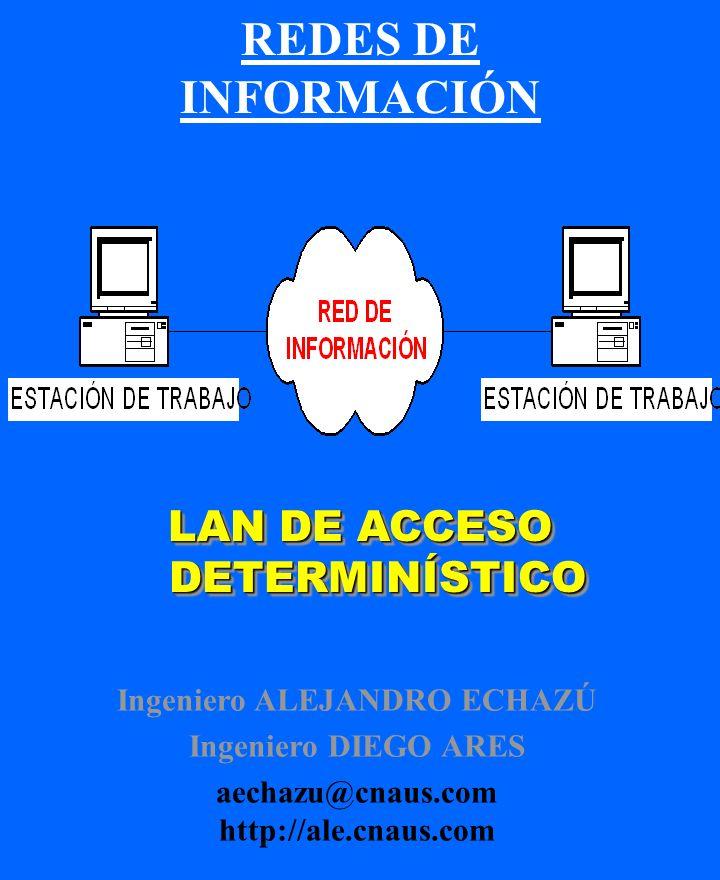TOKEN PASSING (PASO DE TESTIGO) REDES QUE USAN ESTE PROTOCOLO DE MAC: TOKEN BUS (IEEE 802.4) TOKEN RING (IEEE 802.5) FDDI (IEEE 802.8) CDDI NO SE PRODUCEN COLISIONES.