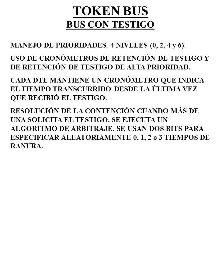 LAN DE ALTA VELOCIDAD FDDI (INTERFAZ DE DATOS DISTRIBUIDOS POR FO) BASE = TOPOLOGÍA ANILLO VELOCIDAD DE 100 MBPS USO DE DOBLE ANILLO LONG TOTAL = 100 KM CANT ESTACIONES = 500 MAC = TESTIGO PUEDE PASAR TRÁFICO SENSIBLE AL RETARDO (VOZ DIGITALIZADA)