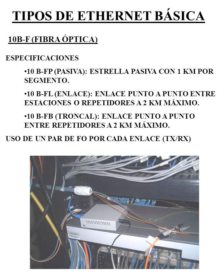 TIPOS DE ETHERNET BÁSICA 10B-F (FIBRA ÓPTICA) ESPECIFICACIONES 10 B-FP (PASIVA): ESTRELLA PASIVA CON 1 KM POR SEGMENTO. 10 B-FL (ENLACE): ENLACE PUNTO