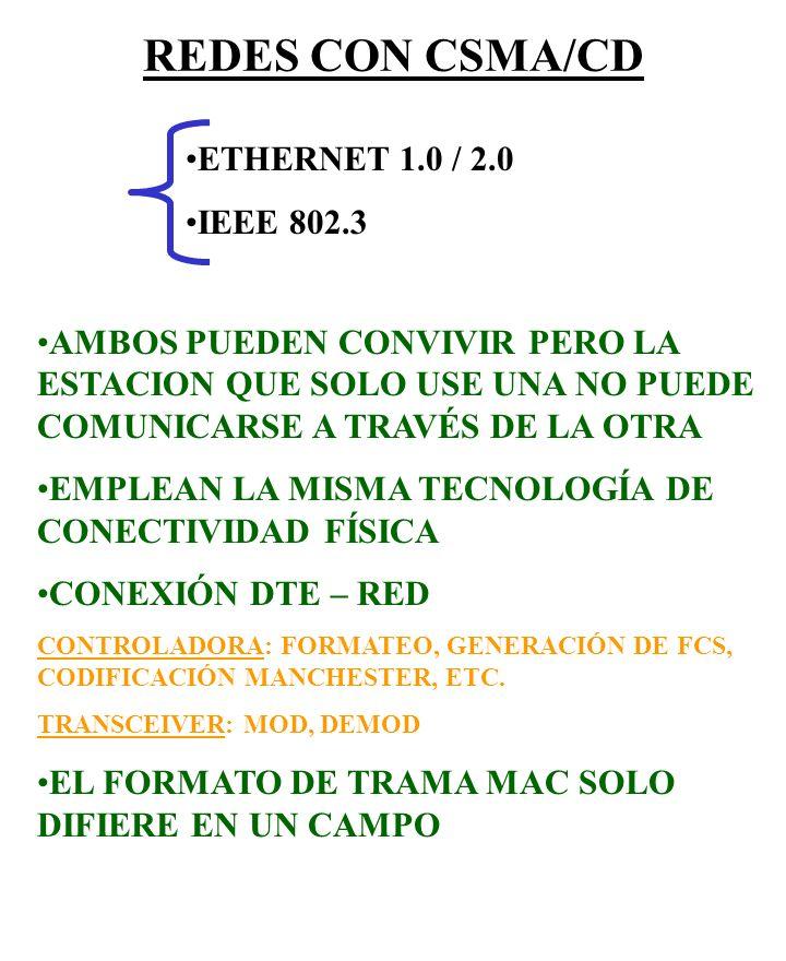 REDES CON CSMA/CD ETHERNET 1.0 / 2.0 IEEE 802.3 AMBOS PUEDEN CONVIVIR PERO LA ESTACION QUE SOLO USE UNA NO PUEDE COMUNICARSE A TRAVÉS DE LA OTRA EMPLE