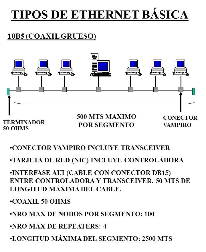 TIPOS DE ETHERNET BÁSICA 10B5 (COAXIL GRUESO) 500 MTS MAXIMO POR SEGMENTO TERMINADOR 50 OHMS CONECTOR VAMPIRO INCLUYE TRANSCEIVER TARJETA DE RED (NIC)