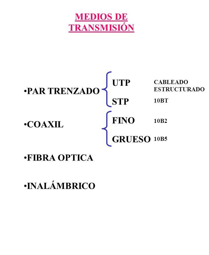 PROTOCOLOS DE LAN Según la capa que se trate (MAC, LLC) Según el método de acceso al medio (contention/token passing o aleatorio/determinístico) Según el medio de transmisión y el tipo de red