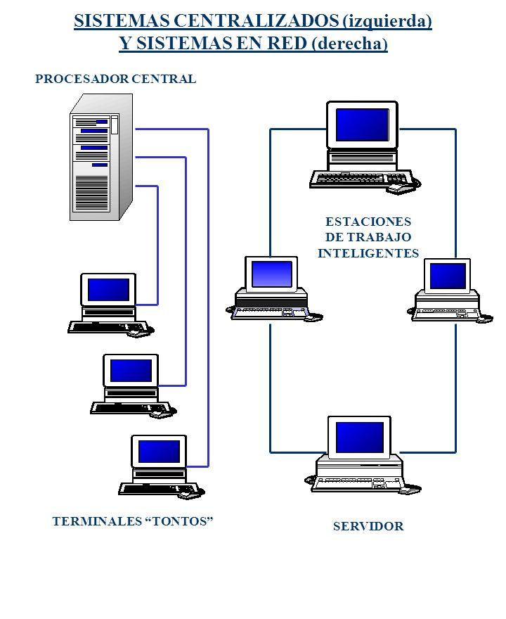 LAS REDES DE COMPUTADORAS SE ESTAN CONVIRTIENDO EN LA BASE MODULAR PARA INTERCONECTAR MUCHOS DISPOSITIVOS DISTINTOS SERVIDOR NETWAREESTACION DE TRABAJO DOS MACINTOSH ESTACION DE TRABAJO UNIX ESTACION DE TRABAJO OS/2 SISTEMA IBM