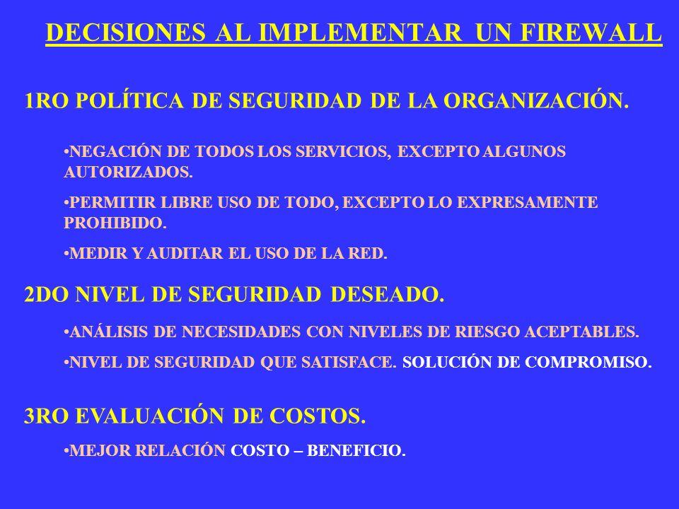 DECISIONES AL IMPLEMENTAR UN FIREWALL 1RO POLÍTICA DE SEGURIDAD DE LA ORGANIZACIÓN. 2DO NIVEL DE SEGURIDAD DESEADO. 3RO EVALUACIÓN DE COSTOS. NEGACIÓN