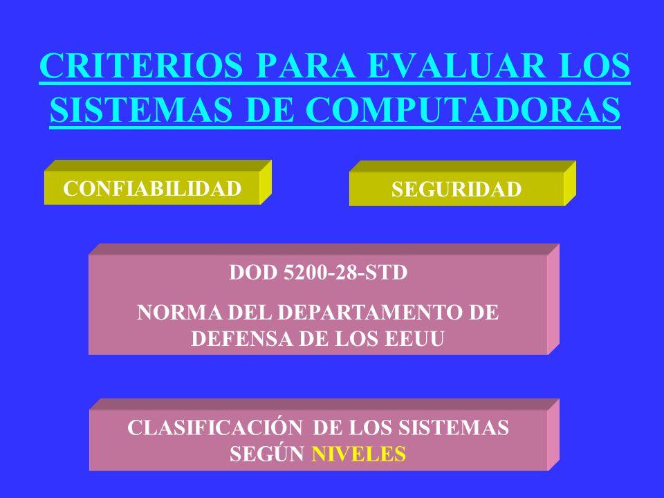 CRITERIOS PARA EVALUAR LOS SISTEMAS DE COMPUTADORAS CONFIABILIDAD SEGURIDAD DOD 5200-28-STD NORMA DEL DEPARTAMENTO DE DEFENSA DE LOS EEUU CLASIFICACIÓ