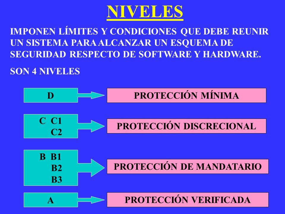 NIVELES NIVEL D: PROTECCIÓN MÍNIMA SISTEMAS QUE NO TIENEN CLASIFICACIÓN DE SEGURIDAD.