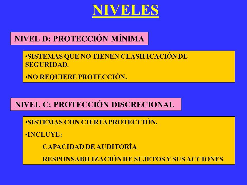 NIVELES NIVEL D: PROTECCIÓN MÍNIMA SISTEMAS QUE NO TIENEN CLASIFICACIÓN DE SEGURIDAD. NO REQUIERE PROTECCIÓN. NIVEL C: PROTECCIÓN DISCRECIONAL SISTEMA