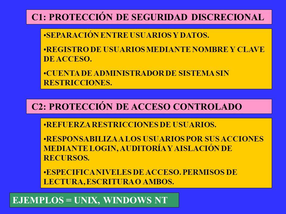C1: PROTECCIÓN DE SEGURIDAD DISCRECIONAL SEPARACIÓN ENTRE USUARIOS Y DATOS. REGISTRO DE USUARIOS MEDIANTE NOMBRE Y CLAVE DE ACCESO. CUENTA DE ADMINIST