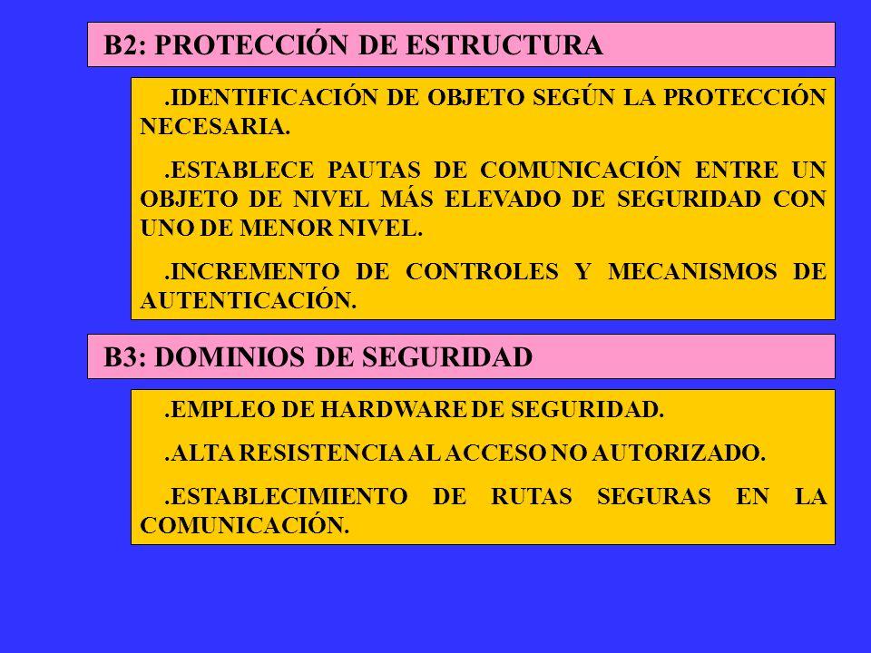 B2: PROTECCIÓN DE ESTRUCTURA.IDENTIFICACIÓN DE OBJETO SEGÚN LA PROTECCIÓN NECESARIA..ESTABLECE PAUTAS DE COMUNICACIÓN ENTRE UN OBJETO DE NIVEL MÁS ELE