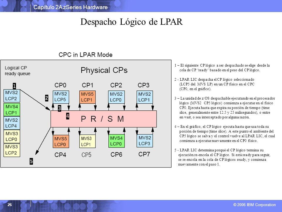 Capítulo 2A zSeries Hardware © 2006 IBM Corporation 26 1 – El siguiente CP lógico a ser despachado se elige desde la cola de CP ready basado en el pes