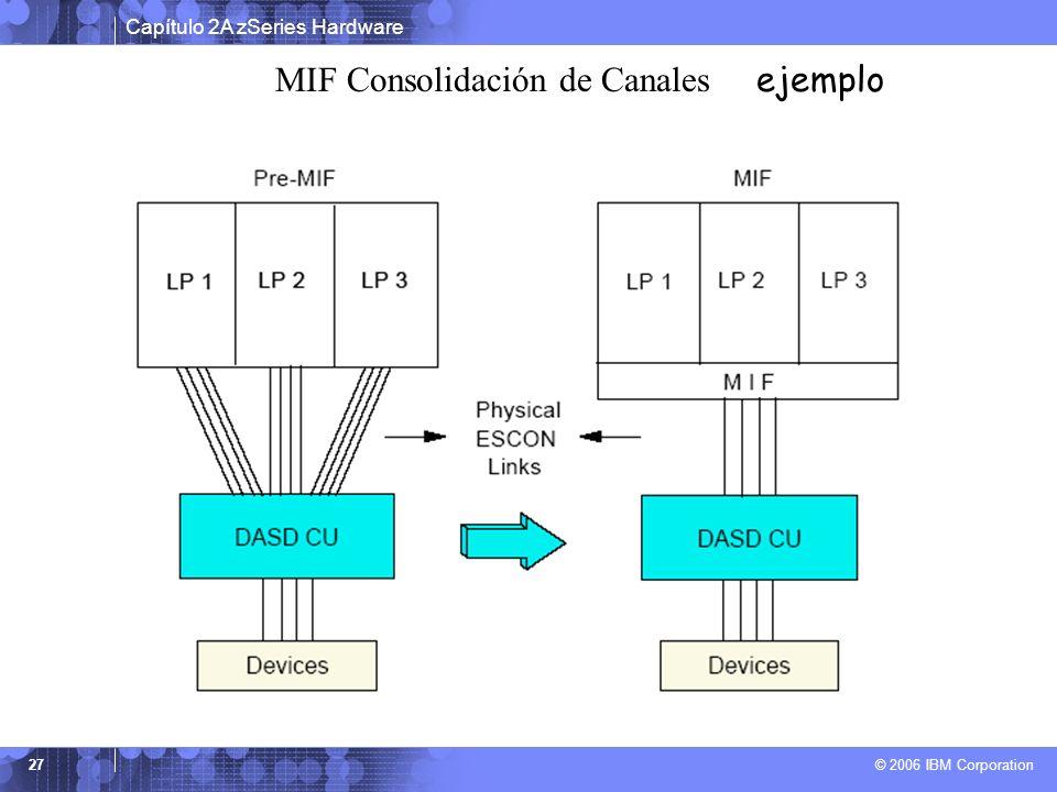 Capítulo 2A zSeries Hardware © 2006 IBM Corporation 27 MIF Consolidación de Canales ejemplo