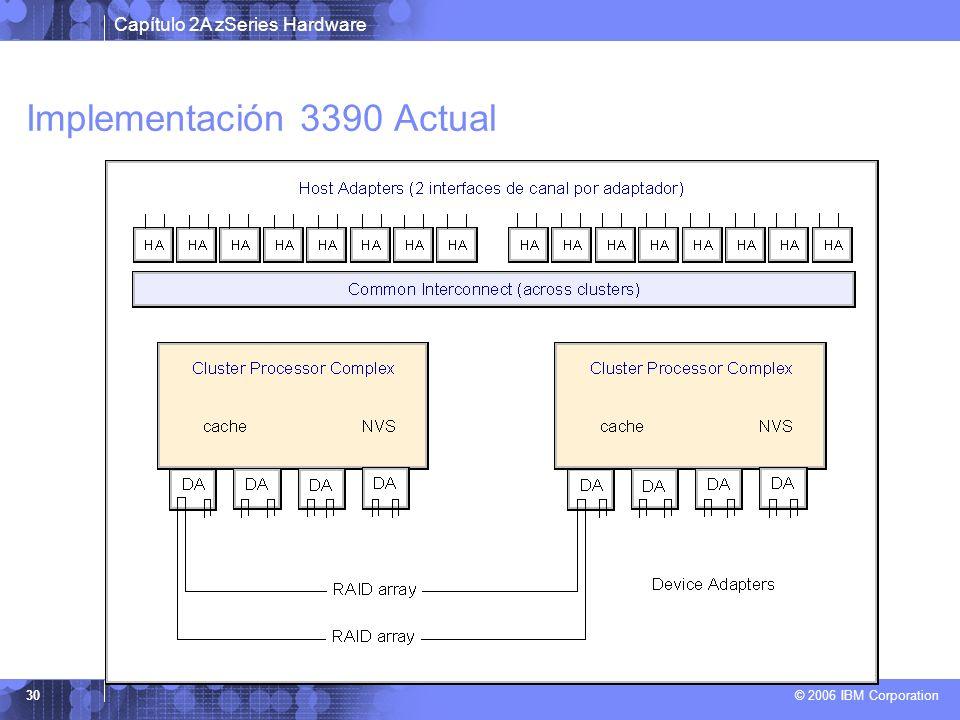Capítulo 2A zSeries Hardware © 2006 IBM Corporation 30 Implementación 3390 Actual