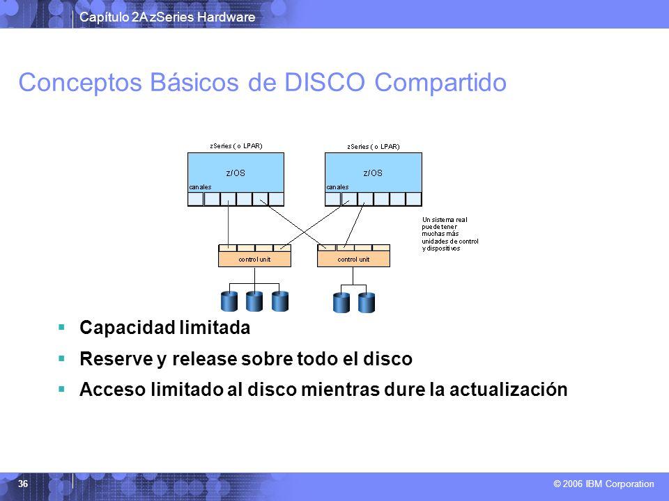 Capítulo 2A zSeries Hardware © 2006 IBM Corporation 36 Conceptos Básicos de DISCO Compartido Capacidad limitada Reserve y release sobre todo el disco
