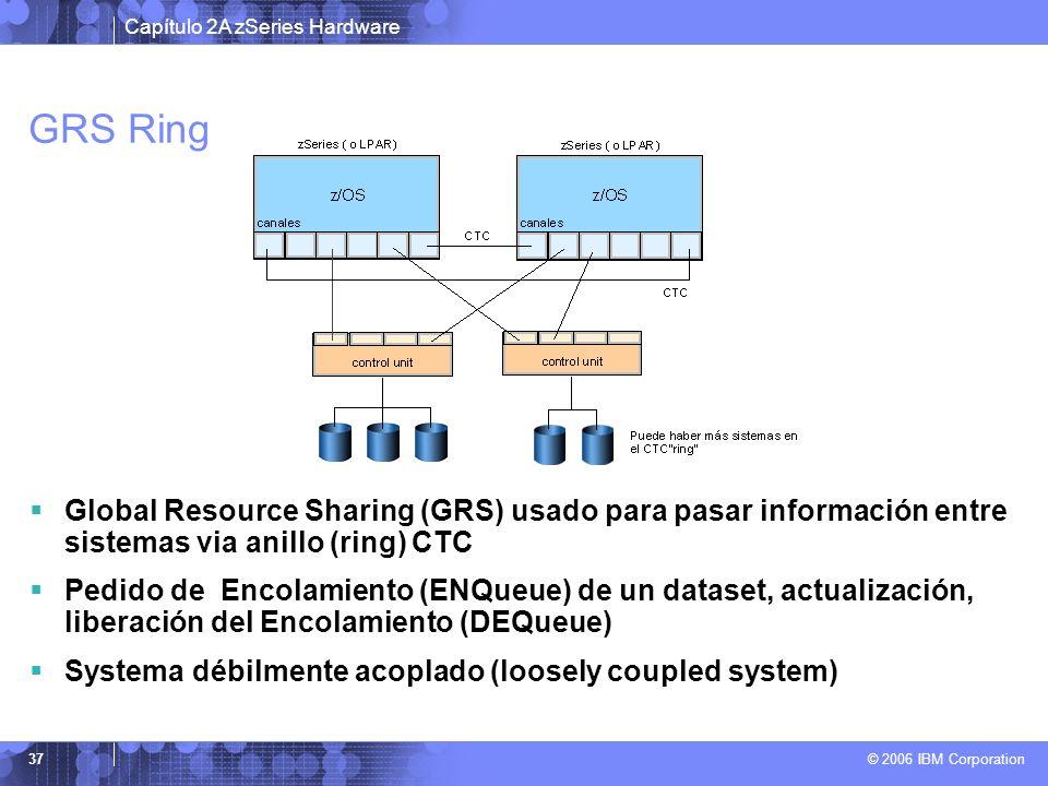 Capítulo 2A zSeries Hardware © 2006 IBM Corporation 37 GRS Ring Global Resource Sharing (GRS) usado para pasar información entre sistemas via anillo (