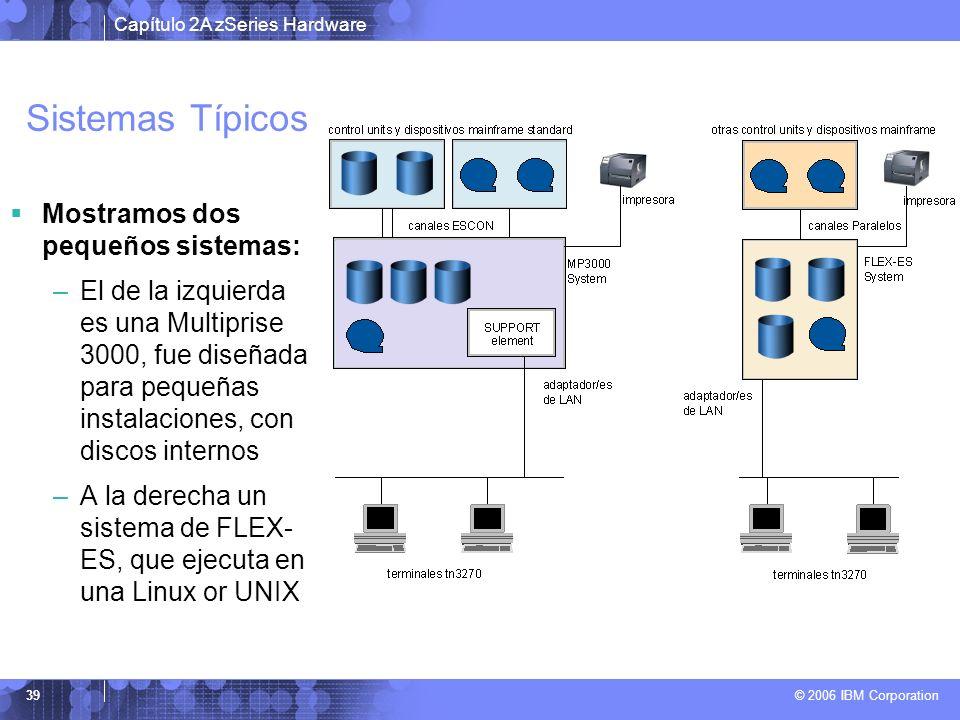 Capítulo 2A zSeries Hardware © 2006 IBM Corporation 39 Sistemas Típicos Mostramos dos pequeños sistemas: –El de la izquierda es una Multiprise 3000, f