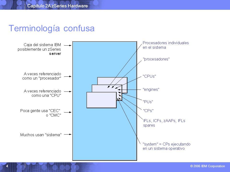 Capítulo 2A zSeries Hardware © 2006 IBM Corporation 35 Clustering Clustering se ha hecho durante años de varias formas: –Basic shared DASD –Anillos (rings) CTC/GRS –Basic y Parallel sysplex Imagen (Image) se usa para describir un sistema z/OS único, que puede ser standalone o un LPAR en un box mayor