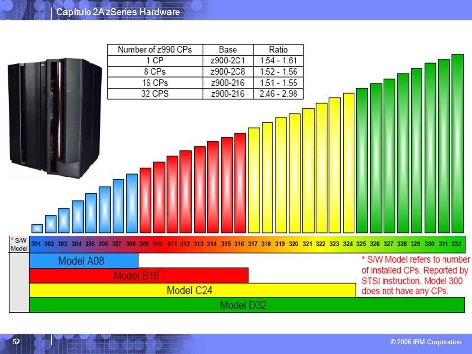 Capítulo 2A zSeries Hardware © 2006 IBM Corporation 52