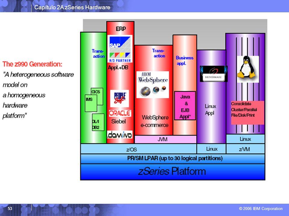 Capítulo 2A zSeries Hardware © 2006 IBM Corporation 53