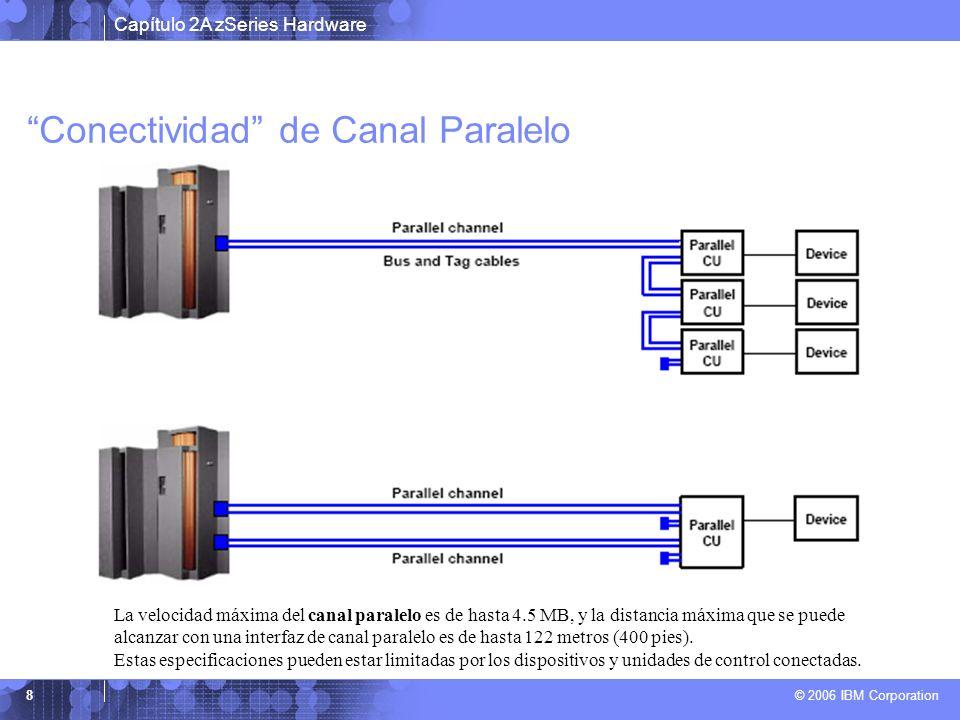 Capítulo 2A zSeries Hardware © 2006 IBM Corporation 8 La velocidad máxima del canal paralelo es de hasta 4.5 MB, y la distancia máxima que se puede al