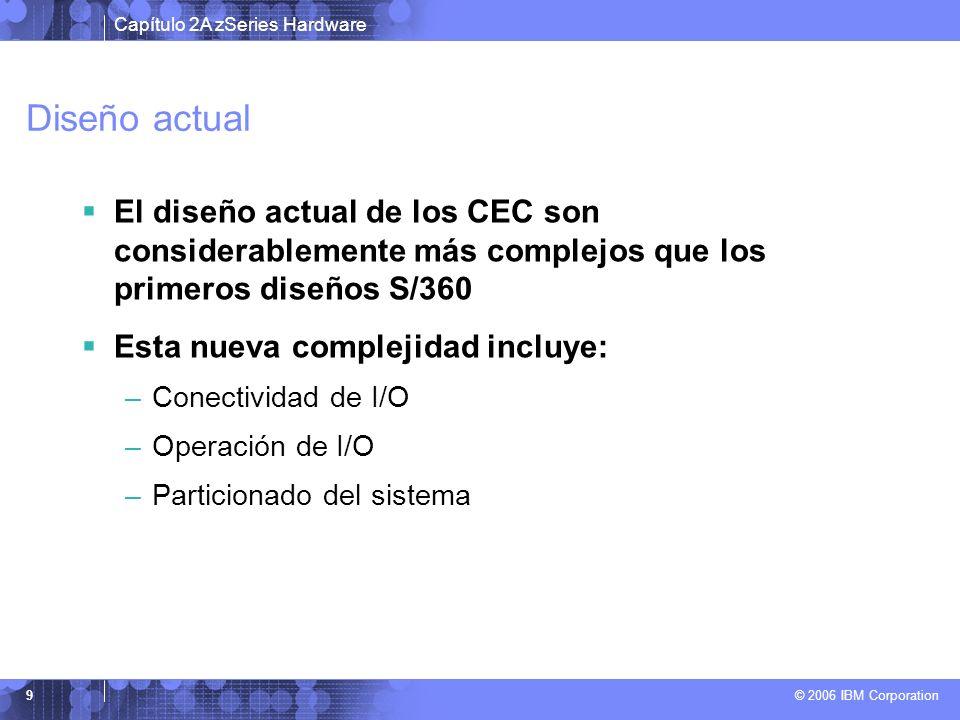 Capítulo 2A zSeries Hardware © 2006 IBM Corporation 10 Conectividad ESCON