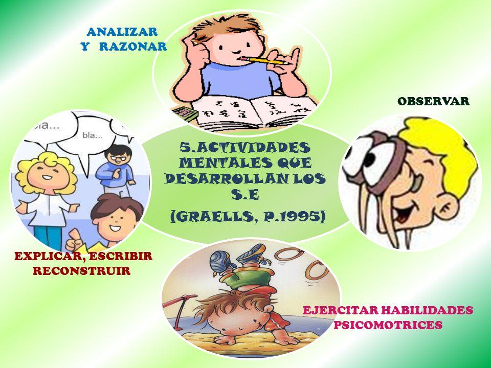 5.ACTIVIDADES MENTALES QUE DESARROLLAN LOS S.E (GRAELLS, P.1995) EXPLICAR, ESCRIBIR RECONSTRUIR ANALIZAR Y RAZONAR OBSERVAR EJERCITAR HABILIDADES PSIC