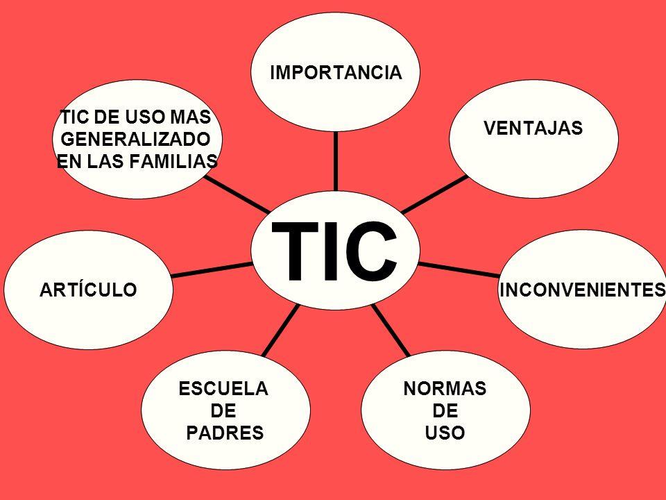 TIC IMPORTANCIA VENTAJAS INCONVENIENTES NORMAS DE USO ESCUELA DE PADRES ARTÍCULO TIC DE USO MAS GENERALIZADO EN LAS FAMILIAS
