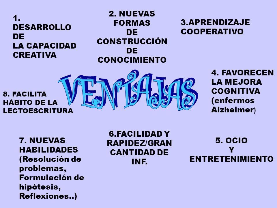 1. DESARROLLO DE LA CAPACIDAD CREATIVA 2. NUEVAS FORMAS DE CONSTRUCCIÓN DE CONOCIMIENTO 3.APRENDIZAJE COOPERATIVO 4. FAVORECEN LA MEJORA COGNITIVA (en