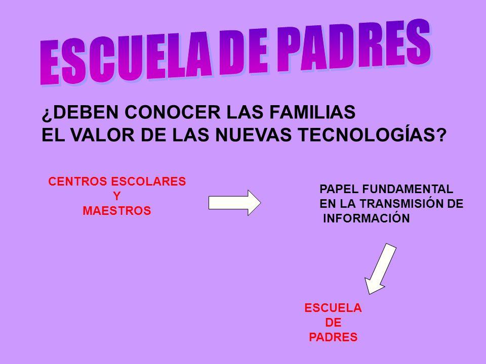 ¿DEBEN CONOCER LAS FAMILIAS EL VALOR DE LAS NUEVAS TECNOLOGÍAS? CENTROS ESCOLARES Y MAESTROS PAPEL FUNDAMENTAL EN LA TRANSMISIÓN DE INFORMACIÓN ESCUEL