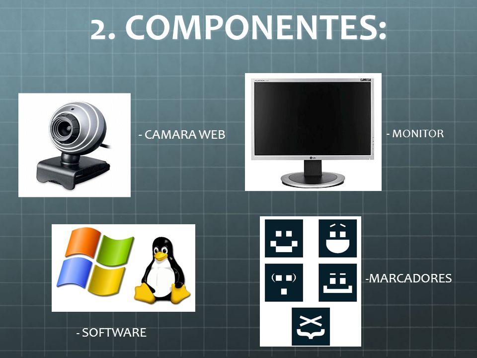 2. COMPONENTES: - CAMARA WEB - SOFTWARE - MONITOR - MARCADORES
