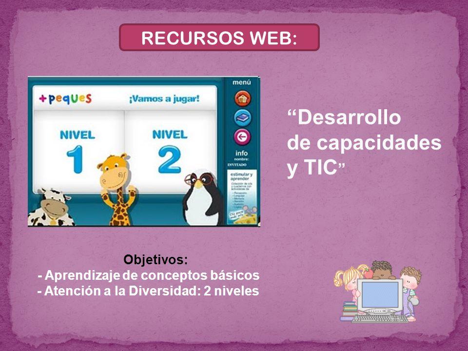 RECURSOS WEB: Objetivos: - Aprendizaje de conceptos básicos - Atención a la Diversidad: 2 niveles Desarrollo de capacidades y TIC