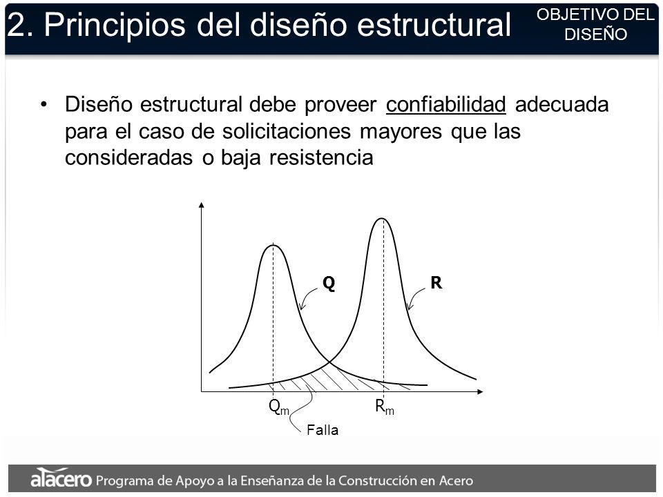 2. Principios del diseño estructural Diseño estructural debe proveer confiabilidad adecuada para el caso de solicitaciones mayores que las considerada