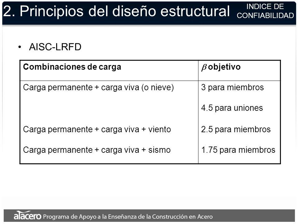 2. Principios del diseño estructural AISC-LRFD INDICE DE CONFIABILIDAD Combinaciones de carga objetivo Carga permanente + carga viva (o nieve)3 para m