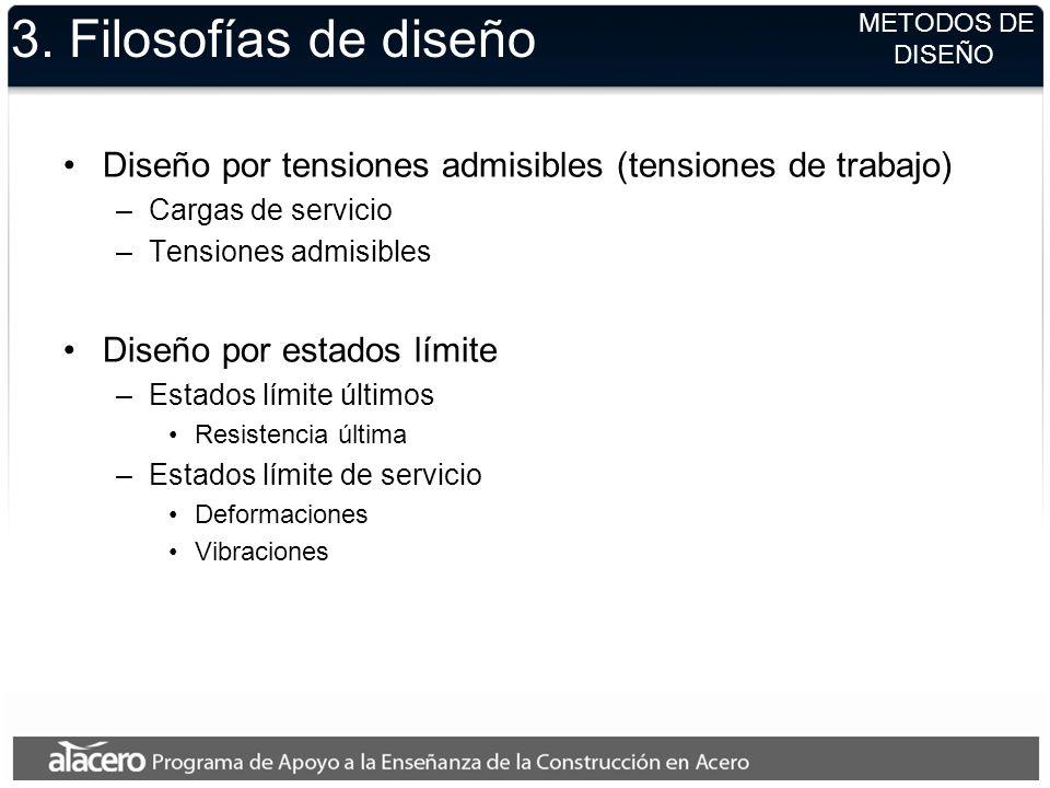 3. Filosofías de diseño Diseño por tensiones admisibles (tensiones de trabajo) –Cargas de servicio –Tensiones admisibles Diseño por estados límite –Es