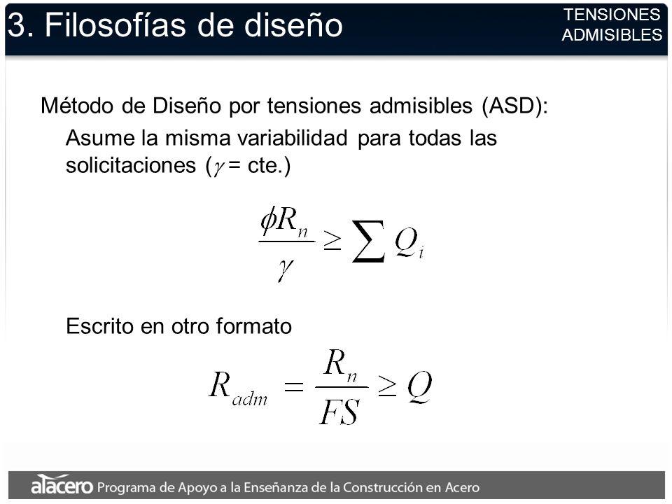 3. Filosofías de diseño Método de Diseño por tensiones admisibles (ASD): Asume la misma variabilidad para todas las solicitaciones ( = cte.) Escrito e